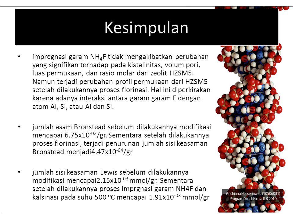 Kesimpulan • impregnasi garam NH 4 F tidak mengakibatkan perubahan yang signifikan terhadap pada kistalinitas, volum pori, luas permukaan, dan rasio m