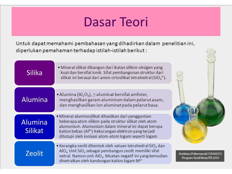 Dasar Teori •Sisi aluminium memberikan sifat asam terhadap zeolit HZSM5.