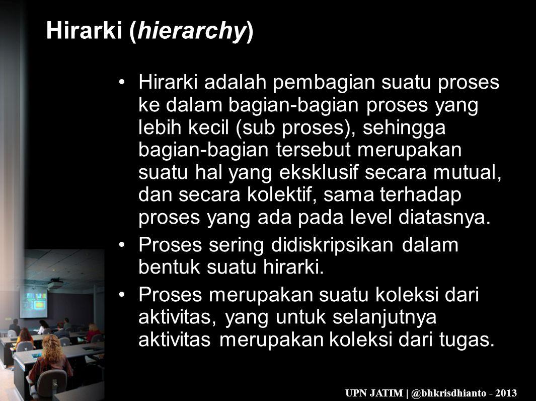 UPN JATIM | @bhkrisdhianto - 2013 Hirarki (hierarchy) •Hirarki adalah pembagian suatu proses ke dalam bagian-bagian proses yang lebih kecil (sub proses), sehingga bagian-bagian tersebut merupakan suatu hal yang eksklusif secara mutual, dan secara kolektif, sama terhadap proses yang ada pada level diatasnya.