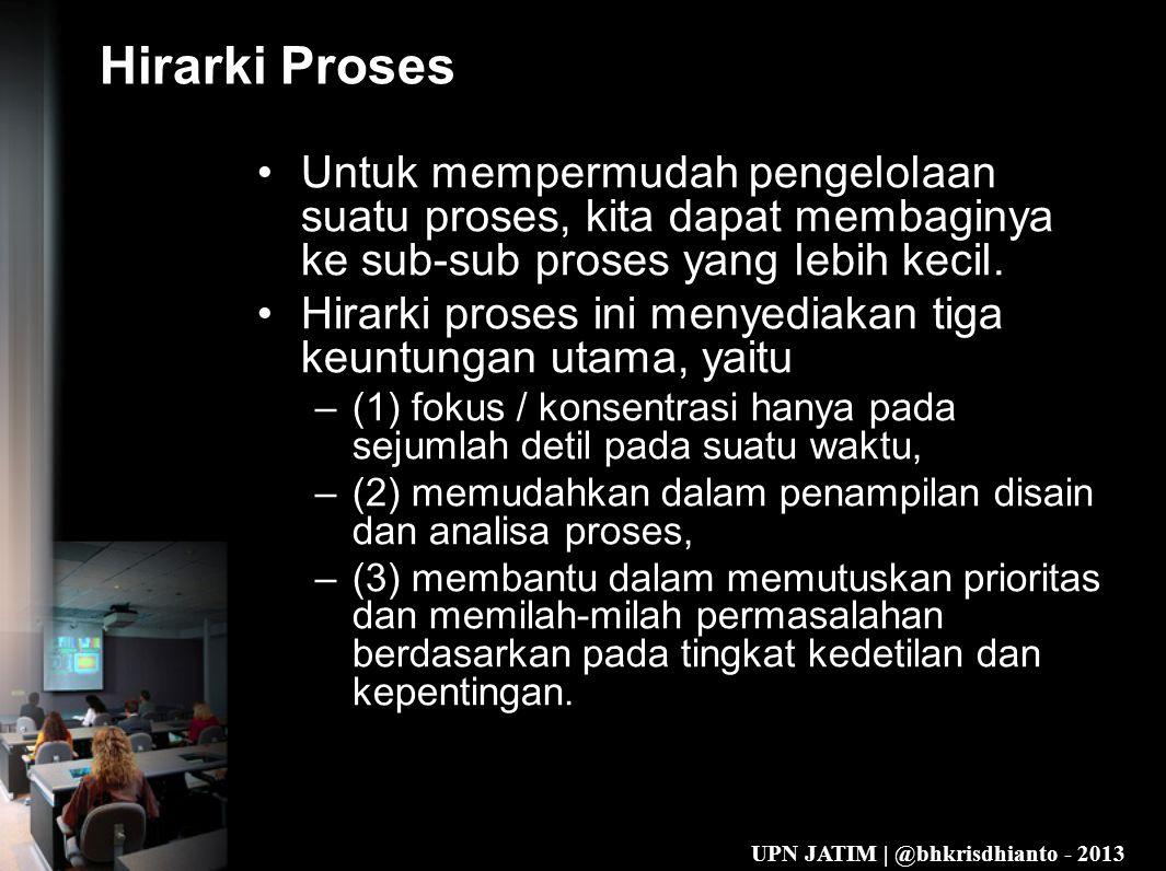 UPN JATIM | @bhkrisdhianto - 2013 Hirarki Proses •Untuk mempermudah pengelolaan suatu proses, kita dapat membaginya ke sub-sub proses yang lebih kecil.