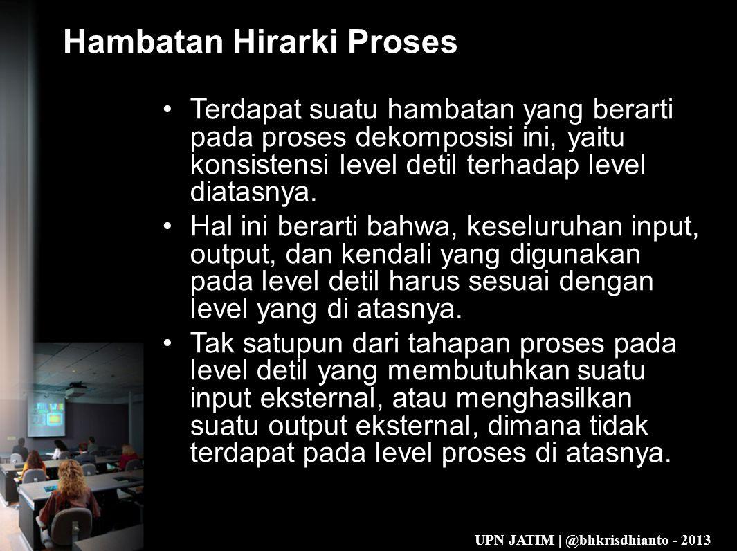 UPN JATIM | @bhkrisdhianto - 2013 Hambatan Hirarki Proses •Terdapat suatu hambatan yang berarti pada proses dekomposisi ini, yaitu konsistensi level detil terhadap level diatasnya.