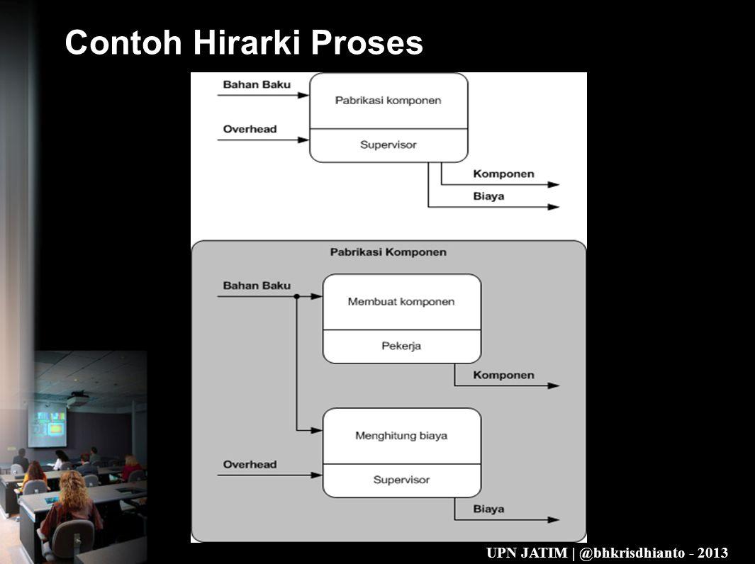 UPN JATIM | @bhkrisdhianto - 2013 Contoh Hirarki Proses