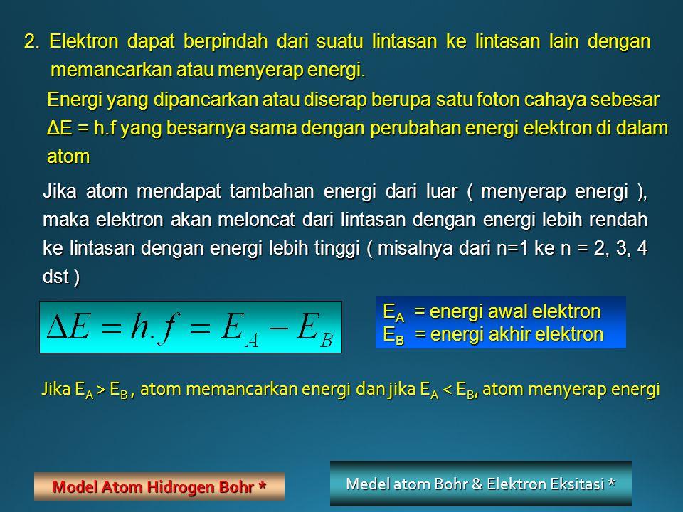 Model atom Bohr dilandasi masih oleh model atom Rutherford dan dikembangkan berdasarkan teori kuantum Max Planck. Postulat Bohr Postulat Bohr 1. Dalam