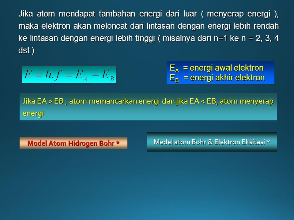 2. Elektron dapat berpindah dari suatu lintasan ke lintasan lain dengan memancarkan atau menyerap energi. Energi yang dipancarkan atau diserap berupa