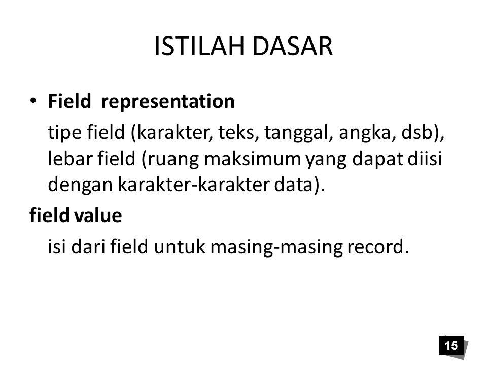 ISTILAH DASAR • Field representation tipe field (karakter, teks, tanggal, angka, dsb), lebar field (ruang maksimum yang dapat diisi dengan karakter-ka