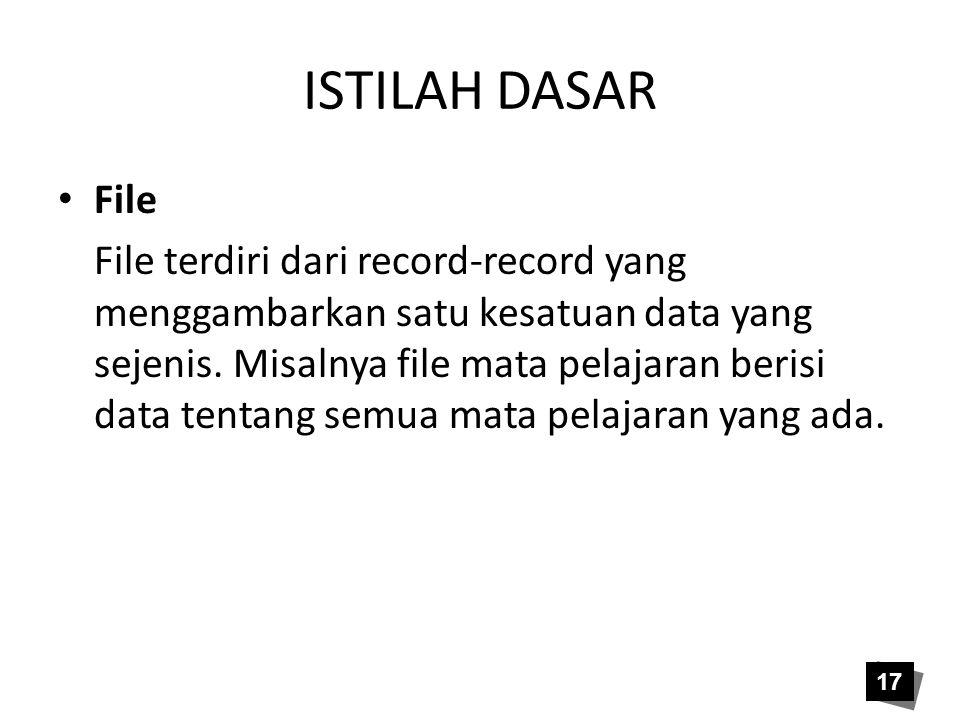 ISTILAH DASAR • File File terdiri dari record-record yang menggambarkan satu kesatuan data yang sejenis. Misalnya file mata pelajaran berisi data tent
