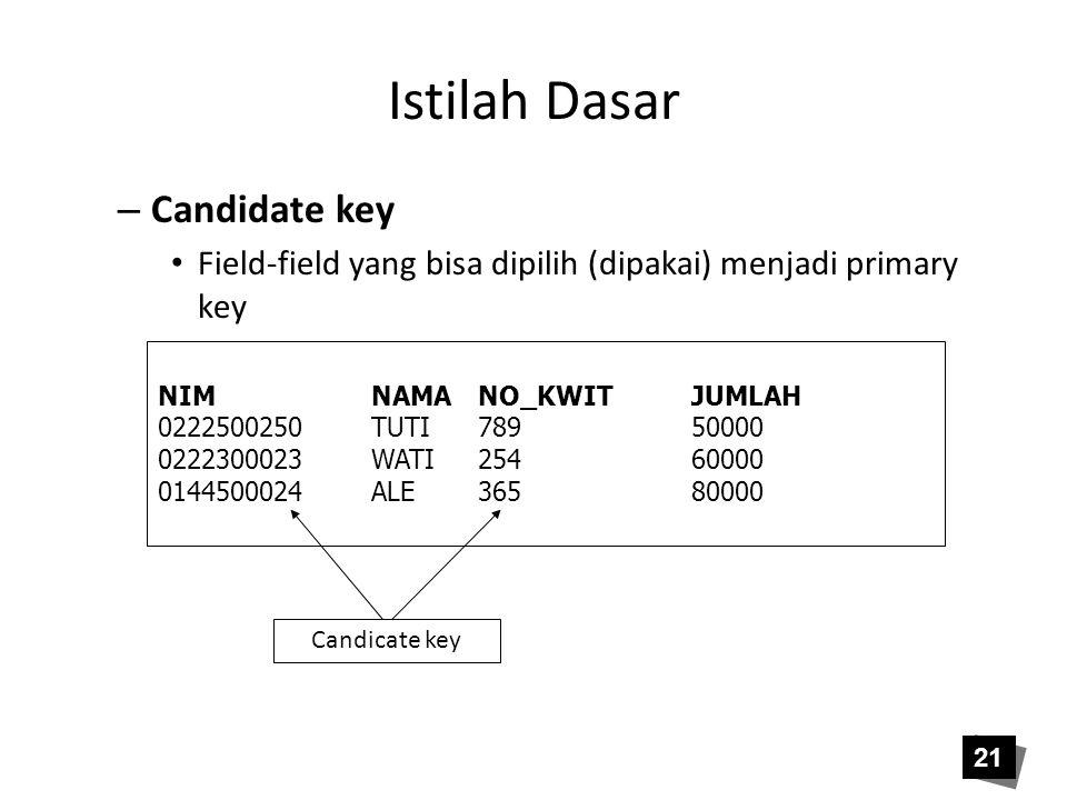 Istilah Dasar – Candidate key • Field-field yang bisa dipilih (dipakai) menjadi primary key NIMNAMANO_KWITJUMLAH 0222500250TUTI78950000 0222300023WATI