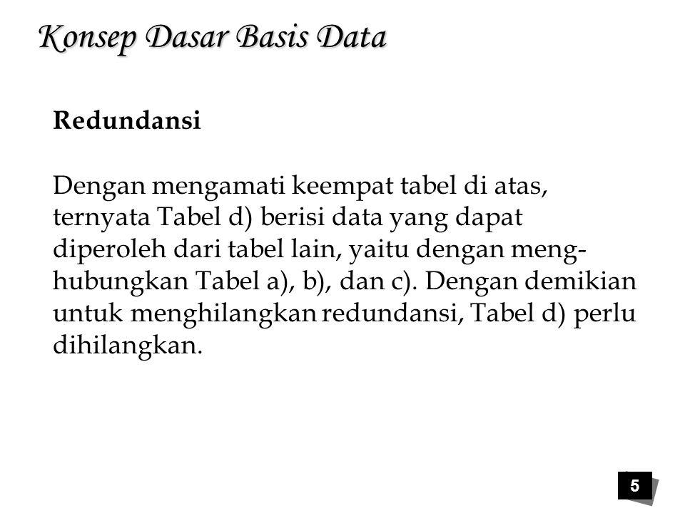 5 Konsep Dasar Basis Data Dengan mengamati keempat tabel di atas, ternyata Tabel d) berisi data yang dapat diperoleh dari tabel lain, yaitu dengan men