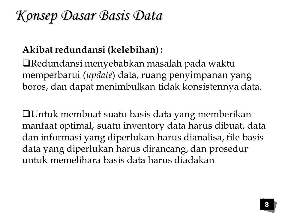 8 Konsep Dasar Basis Data Akibat redundansi (kelebihan) :  Redundansi menyebabkan masalah pada waktu memperbarui ( update ) data, ruang penyimpanan y