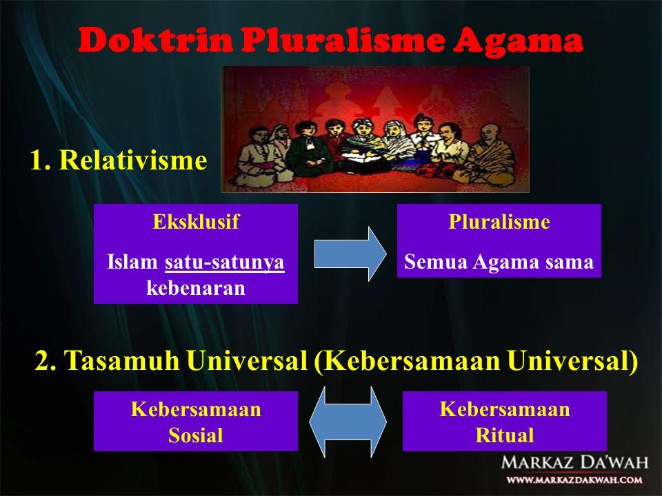 Doktrin Pluralisme Agama 1.Relativisme Pluralisme Semua Agama sama 2.