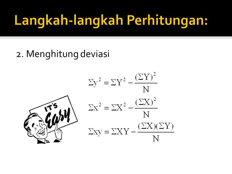 Y = a + bX   a = -4,402  b = 1,054 Sehingga: Y= -4,402 + 1,054X