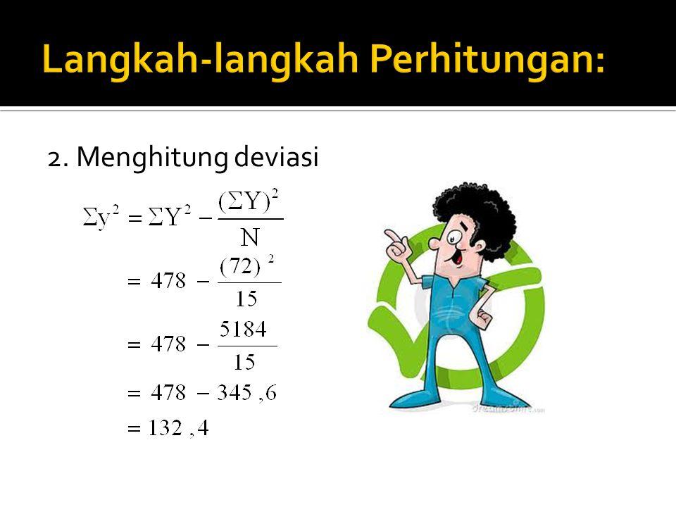 2. Menghitung deviasi