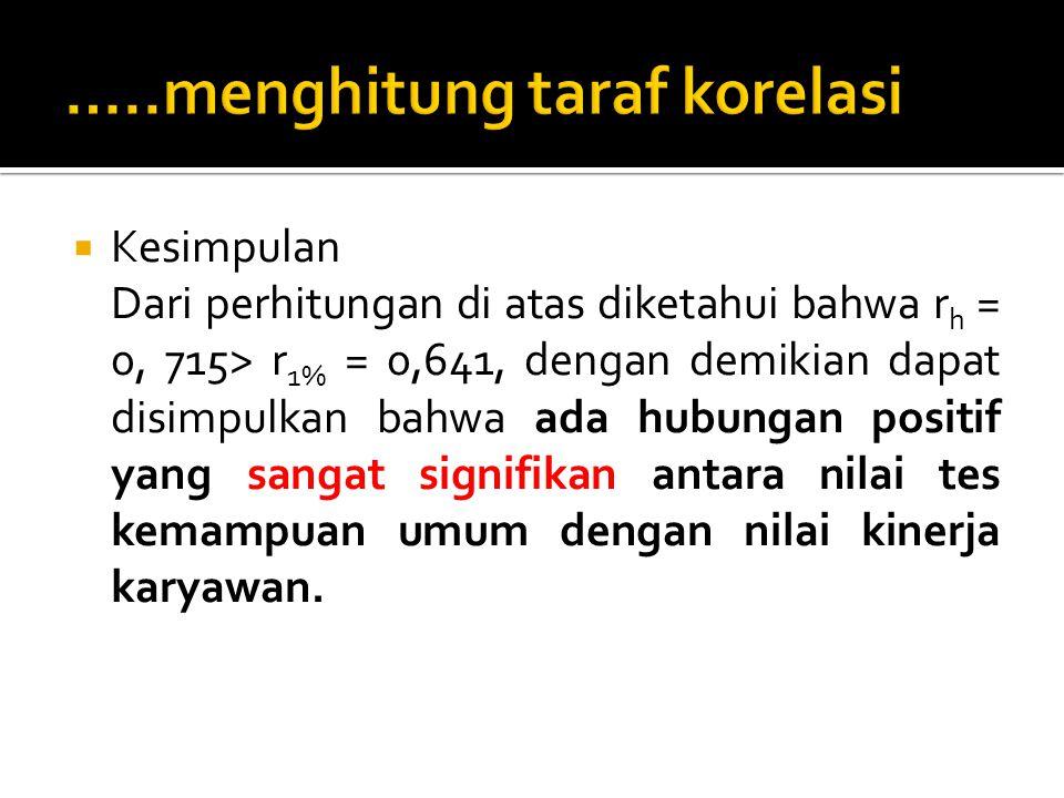 8. Menghitung taraf korelasi r Dari tabel r, dengan N = 15 Diperoleh r5%=0,514 r1%=0,641.