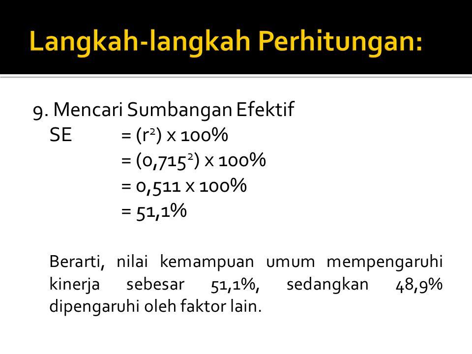  Kesimpulan Dari perhitungan di atas diketahui bahwa r h = 0, 715> r 1% = 0,641, dengan demikian dapat disimpulkan bahwa ada hubungan positif yang sangat signifikan antara nilai tes kemampuan umum dengan nilai kinerja karyawan.