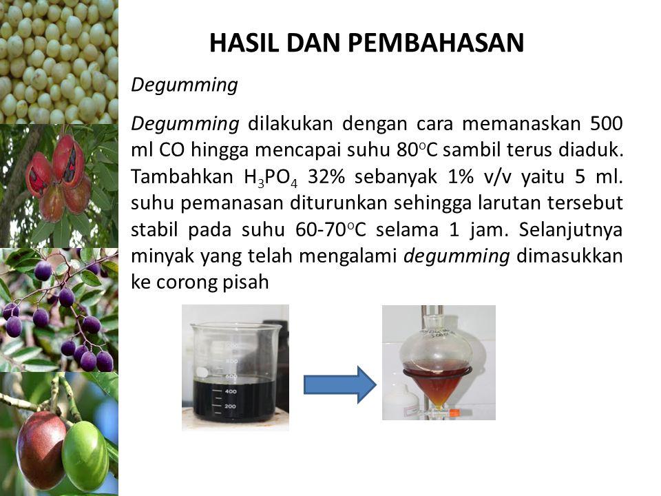 HASIL DAN PEMBAHASAN Degumming dilakukan dengan cara memanaskan 500 ml CO hingga mencapai suhu 80 o C sambil terus diaduk. Tambahkan H 3 PO 4 32% seba