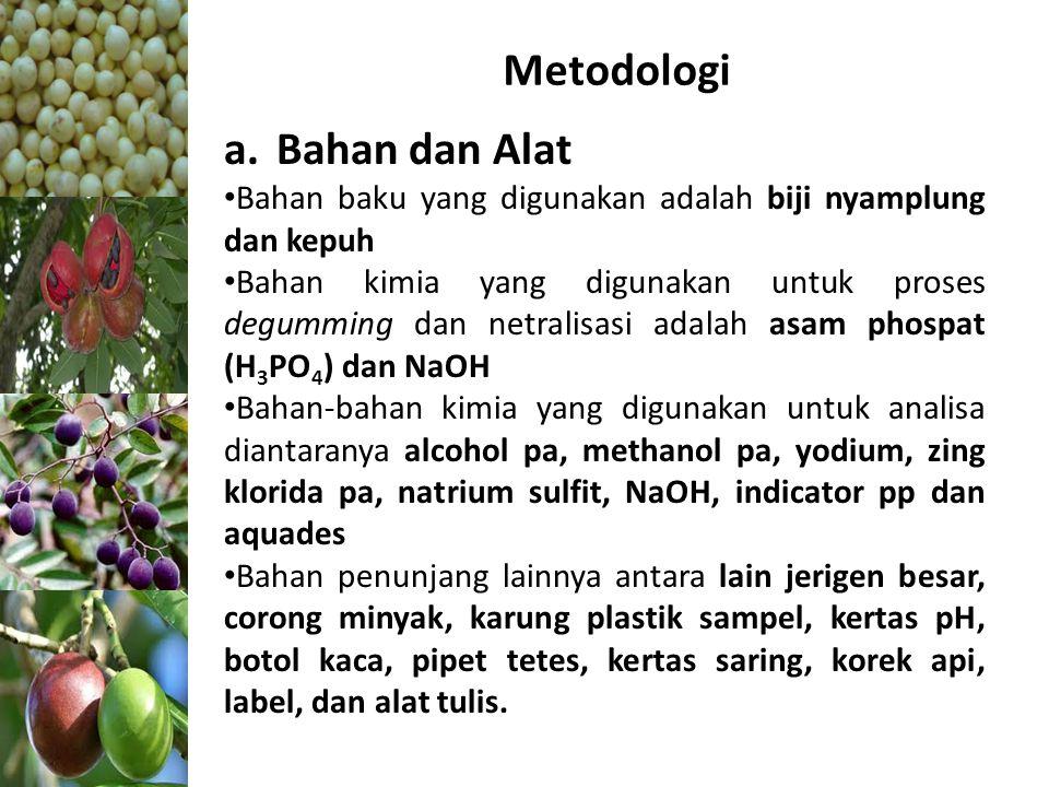 Metodologi a.Bahan dan Alat • Bahan baku yang digunakan adalah biji nyamplung dan kepuh • Bahan kimia yang digunakan untuk proses degumming dan netral