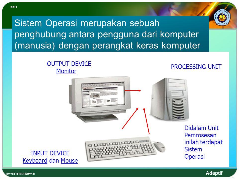 Adaptif Sistem Operasi merupakan sebuah penghubung antara pengguna dari komputer (manusia) dengan perangkat keras komputer OUTPUT DEVICE Monitor PROCE