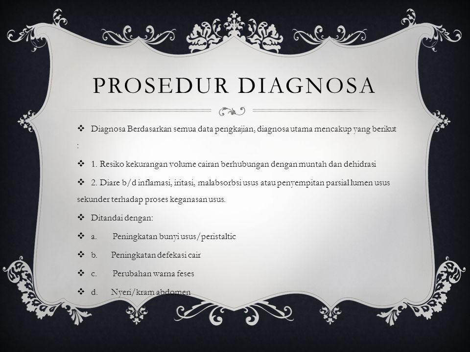 PROSEDUR DIAGNOSA  Diagnosa Berdasarkan semua data pengkajian, diagnosa utama mencakup yang berikut :  1. Resiko kekurangan volume cairan berhubunga