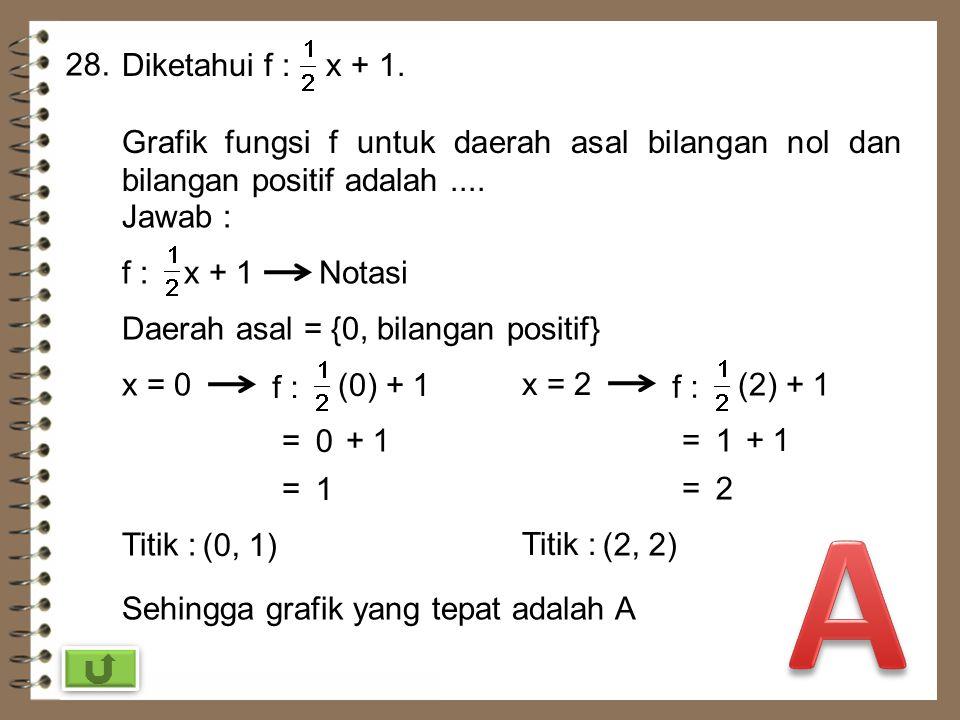 28.28. Diketahui f : x + 1. Grafik fungsi f untuk daerah asal bilangan nol dan bilangan positif adalah.... a. c. b.d.