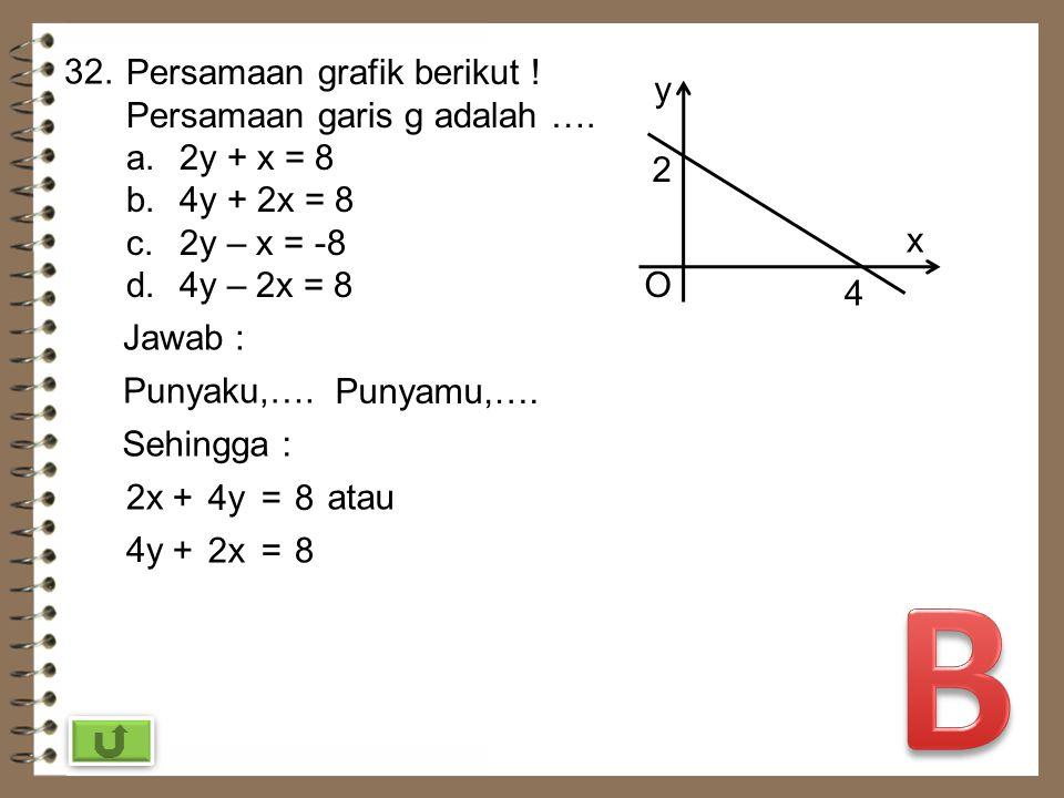 31. Diketahui tiga buah titik yaitu P(-3, 0), Q(x, 3), dan R(2, 5). Jika ketiga titik itu terletak pada satu garis, maka nilai x adalah …. a. -2c. 1 b