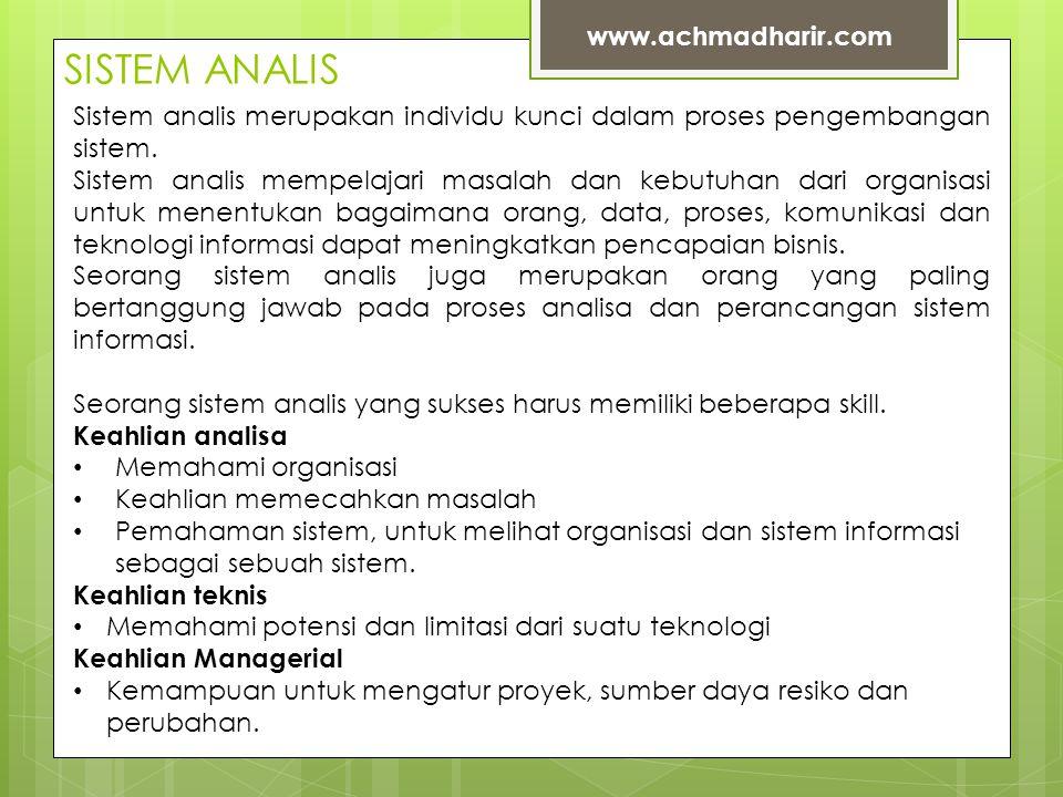 SISTEM ANALIS www.achmadharir.com Sistem analis merupakan individu kunci dalam proses pengembangan sistem.