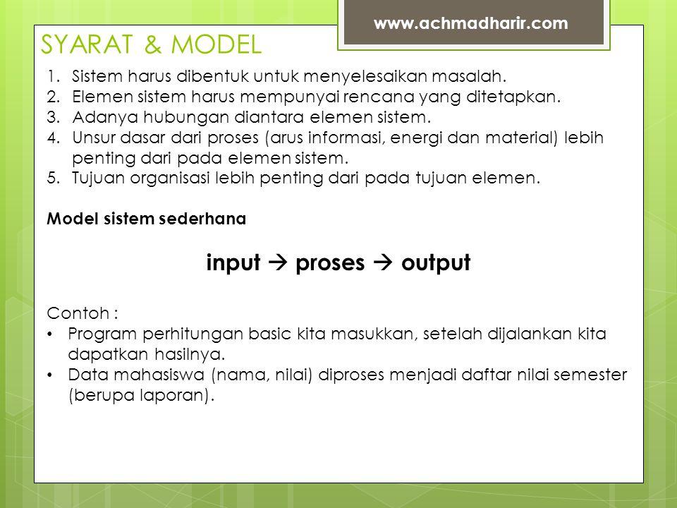 SYARAT & MODEL www.achmadharir.com 1.Sistem harus dibentuk untuk menyelesaikan masalah.