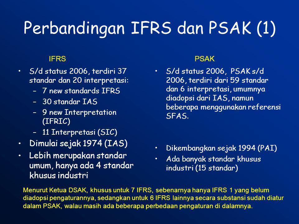 Perbandingan IFRS dan PSAK (1) •S/d status 2006, terdiri 37 standar dan 20 interpretasi: –7 new standards IFRS –30 standar IAS –9 new Interpretation (
