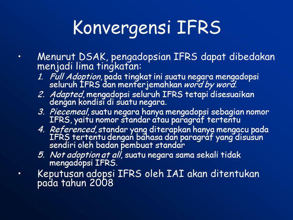 Konvergensi IFRS •Menurut DSAK, pengadopsian IFRS dapat dibedakan menjadi lima tingkatan: 1.Full Adoption, pada tingkat ini suatu negara mengadopsi se