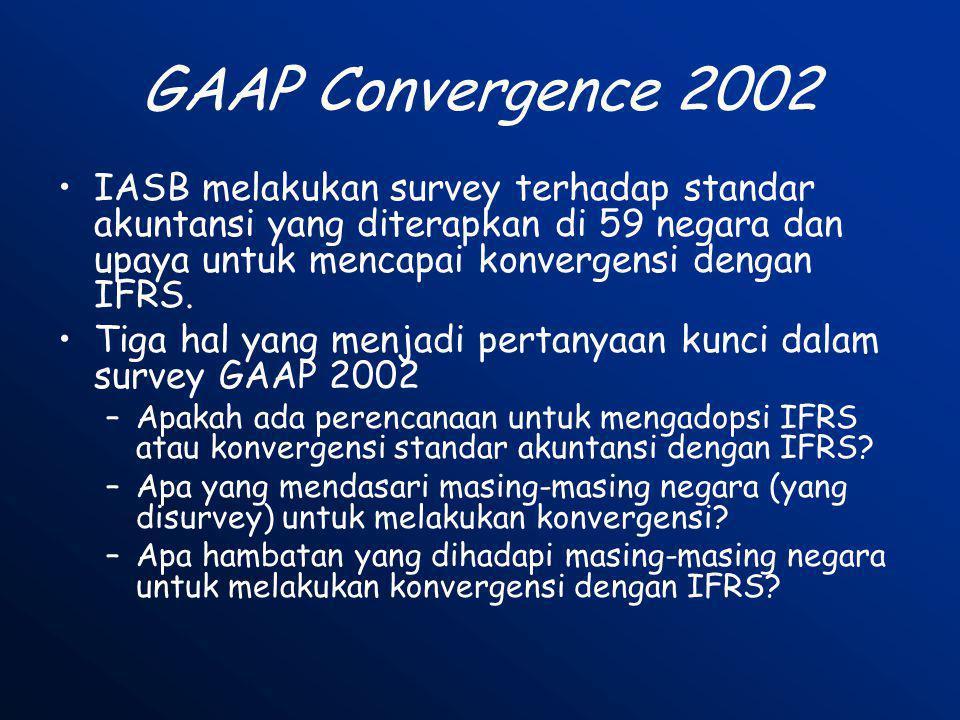 GAAP Convergence 2002 •IASB melakukan survey terhadap standar akuntansi yang diterapkan di 59 negara dan upaya untuk mencapai konvergensi dengan IFRS.