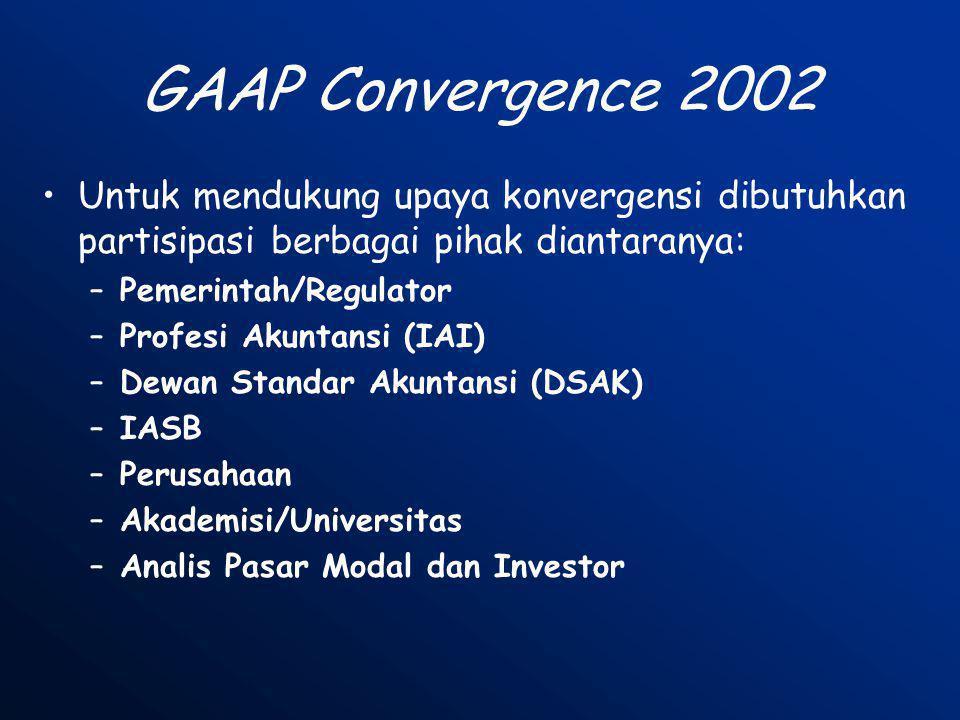 GAAP Convergence 2002 •Untuk mendukung upaya konvergensi dibutuhkan partisipasi berbagai pihak diantaranya: –Pemerintah/Regulator –Profesi Akuntansi (