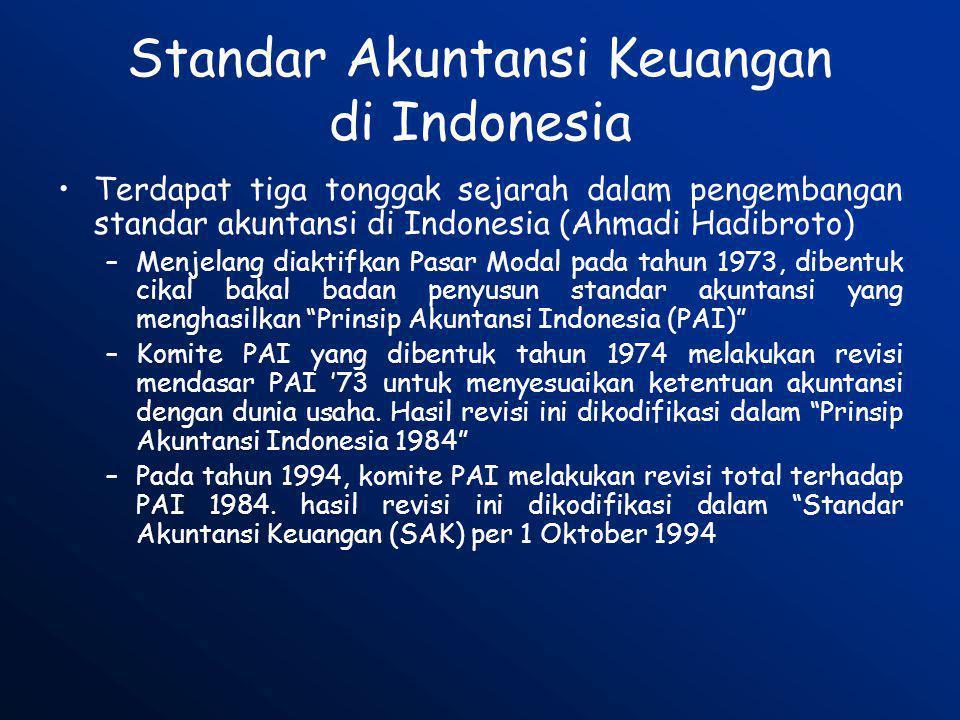 Standar Akuntansi Keuangan di Indonesia •Terdapat tiga tonggak sejarah dalam pengembangan standar akuntansi di Indonesia (Ahmadi Hadibroto) –Menjelang