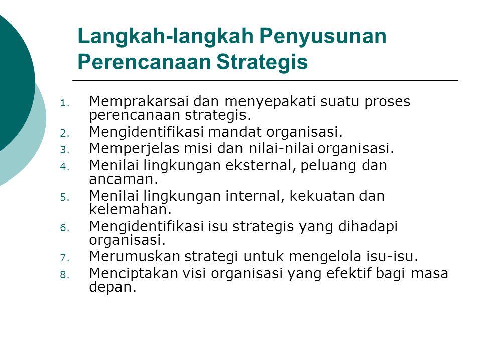 Langkah-langkah Penyusunan Perencanaan Strategis 1. Memprakarsai dan menyepakati suatu proses perencanaan strategis. 2. Mengidentifikasi mandat organi