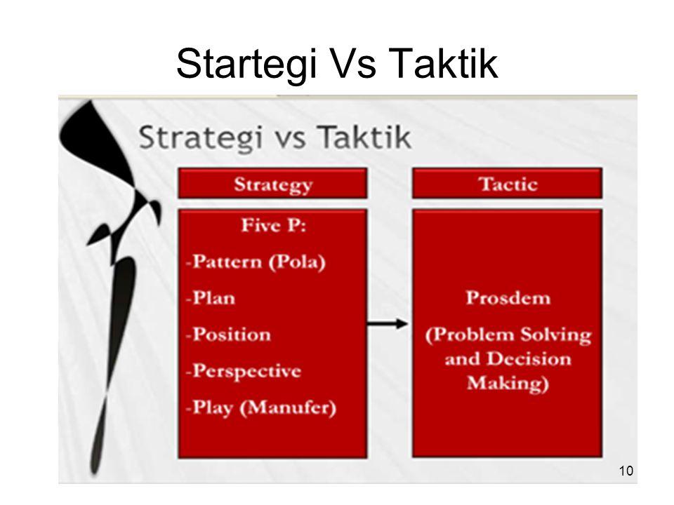 Startegi Vs Taktik 10