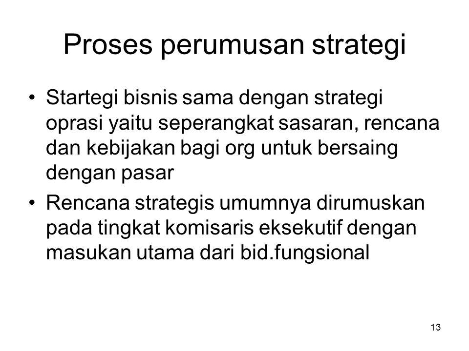 Proses perumusan strategi •Startegi bisnis sama dengan strategi oprasi yaitu seperangkat sasaran, rencana dan kebijakan bagi org untuk bersaing dengan