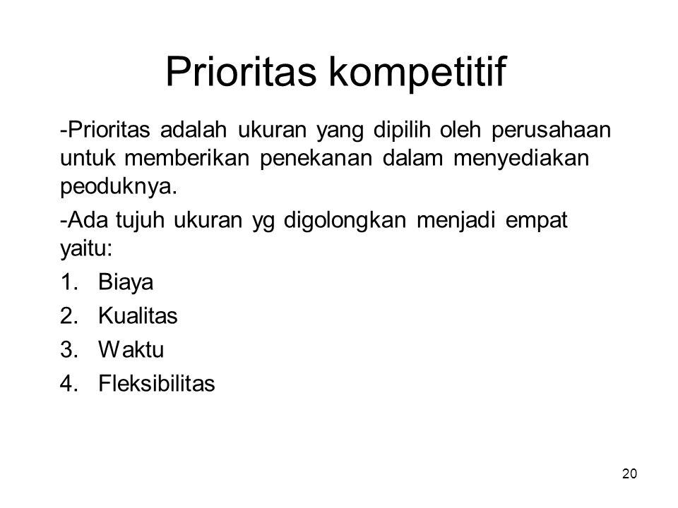 Prioritas kompetitif -Prioritas adalah ukuran yang dipilih oleh perusahaan untuk memberikan penekanan dalam menyediakan peoduknya. -Ada tujuh ukuran y