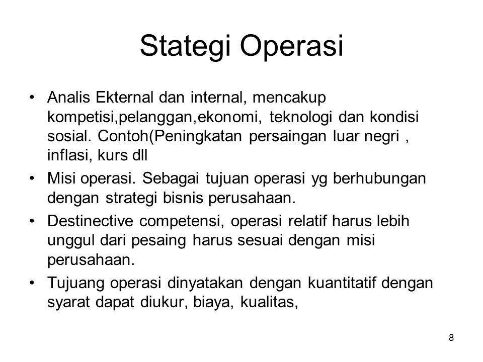 Stategi Operasi •Analis Ekternal dan internal, mencakup kompetisi,pelanggan,ekonomi, teknologi dan kondisi sosial. Contoh(Peningkatan persaingan luar