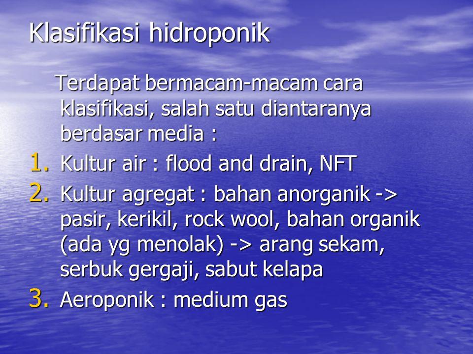 Klasifikasi hidroponik Terdapat bermacam-macam cara klasifikasi, salah satu diantaranya berdasar media : Terdapat bermacam-macam cara klasifikasi, sal