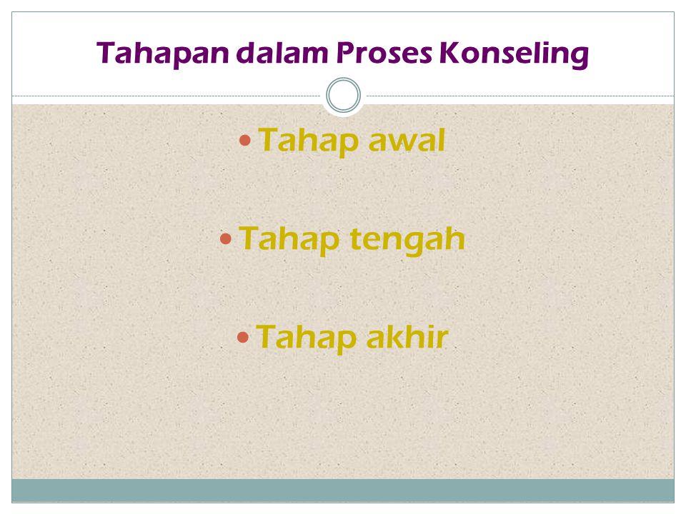 Tahapan dalam Proses Konseling  Tahap awal  Tahap tengah  Tahap akhir