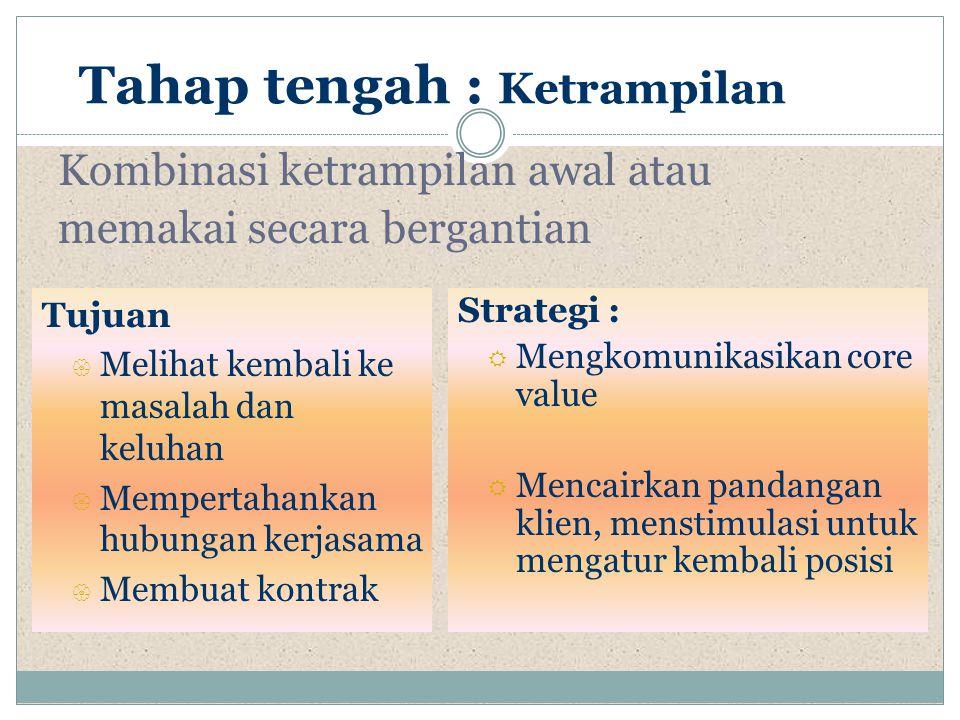 Tahap tengah : Ketrampilan Kombinasi ketrampilan awal atau memakai secara bergantian Tujuan  Melihat kembali ke masalah dan keluhan  Mempertahankan