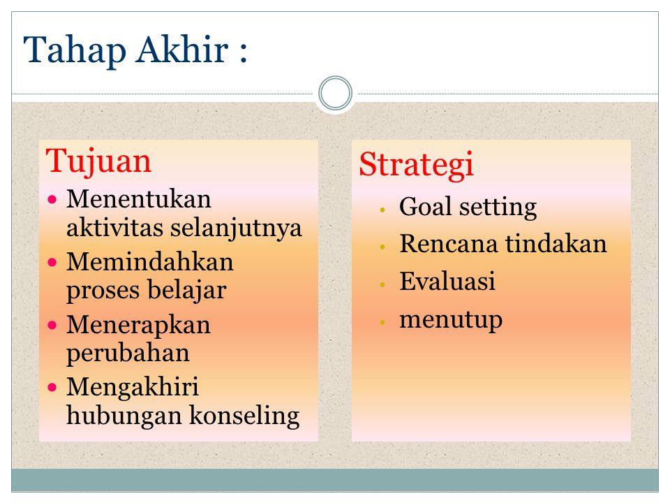 Tahap Akhir : Tujuan  Menentukan aktivitas selanjutnya  Memindahkan proses belajar  Menerapkan perubahan  Mengakhiri hubungan konseling Strategi •