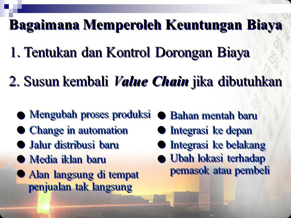 Bagaimana Memperoleh Keuntungan Biaya 1. Tentukan dan Kontrol Dorongan Biaya 2. Susun kembali Value Chain jika dibutuhkan Mengubah proses produksi Cha