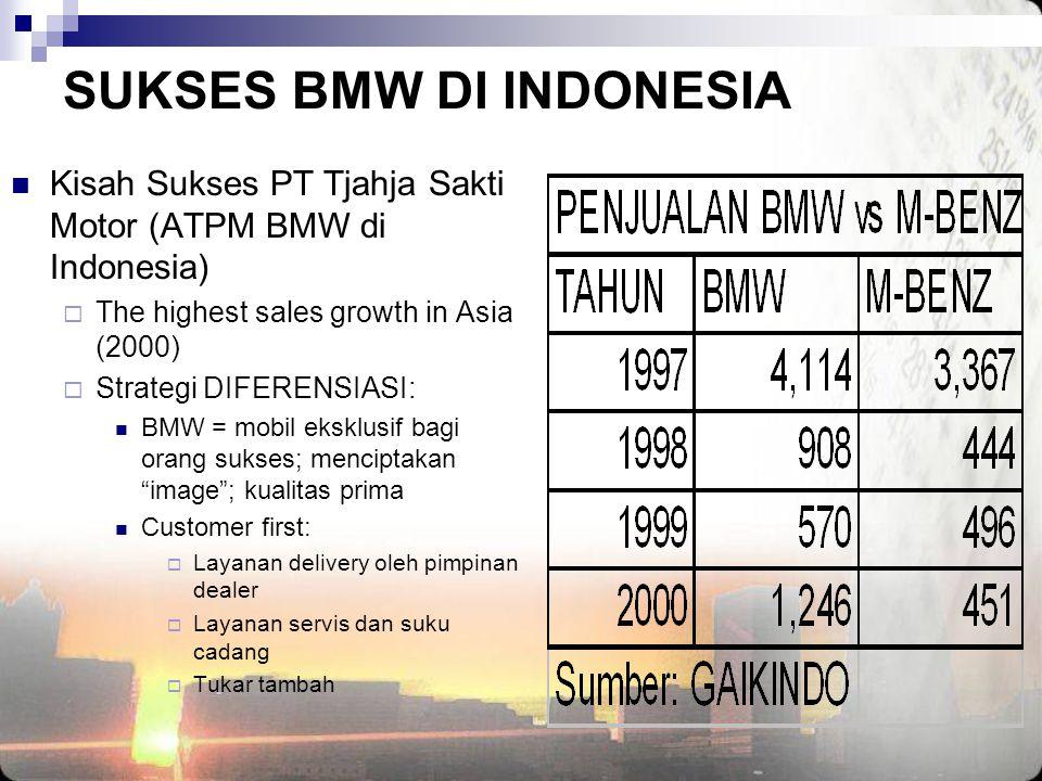 SUKSES BMW DI INDONESIA  Kisah Sukses PT Tjahja Sakti Motor (ATPM BMW di Indonesia)  The highest sales growth in Asia (2000)  Strategi DIFERENSIASI