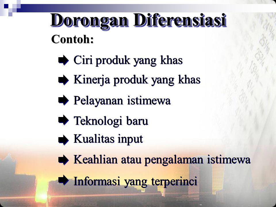 Dorongan Diferensiasi Ciri produk yang khas Kinerja produk yang khas Pelayanan istimewa Kualitas input Teknologi baru Keahlian atau pengalaman istimew