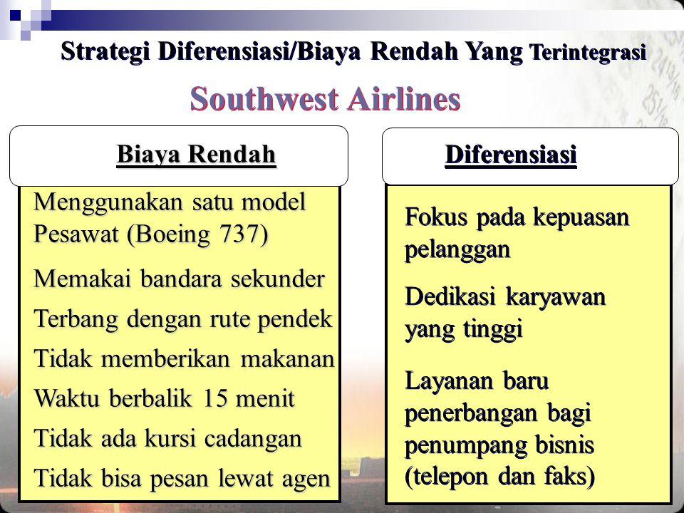 Southwest Airlines Strategi Diferensiasi/Biaya Rendah Yang Terintegrasi Menggunakan satu model Pesawat (Boeing 737) Memakai bandara sekunder Terbang d