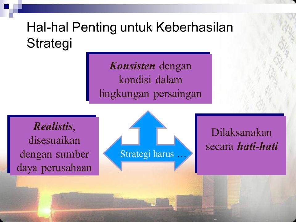 Hal-hal Penting untuk Keberhasilan Strategi Strategi harus … Konsisten dengan kondisi dalam lingkungan persaingan Realistis, disesuaikan dengan sumber