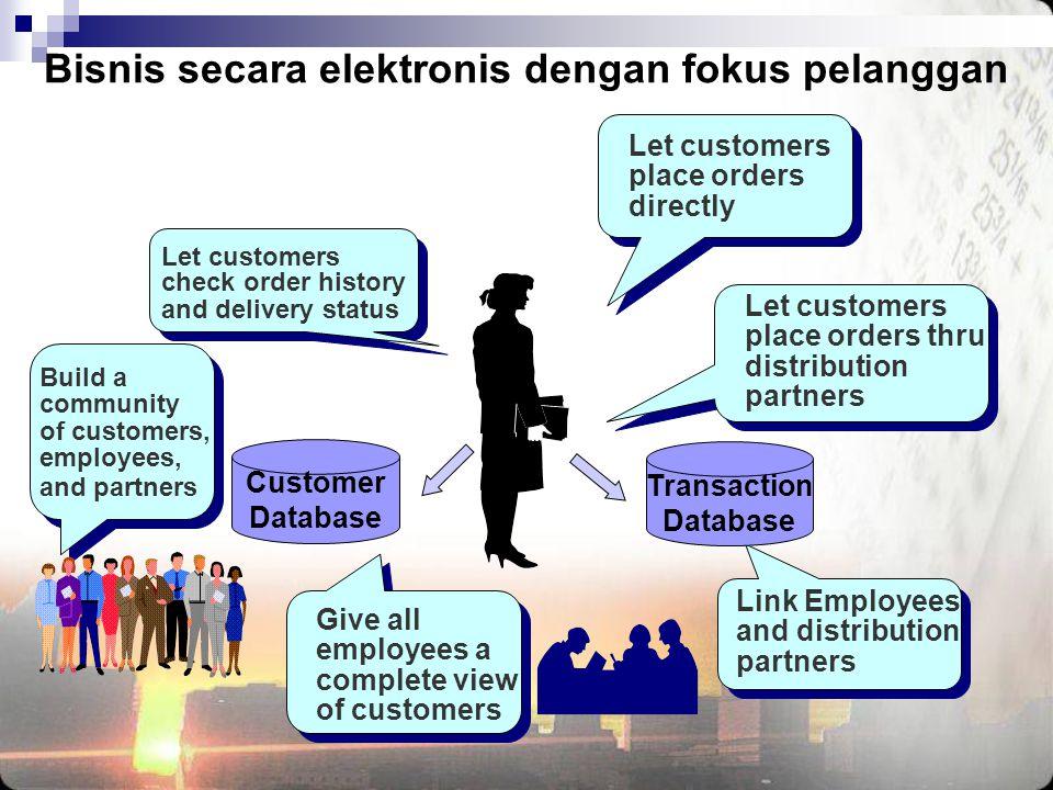 Bisnis secara elektronis dengan fokus pelanggan Let customers place orders thru distribution partners Transaction Database Link Employees and distribu