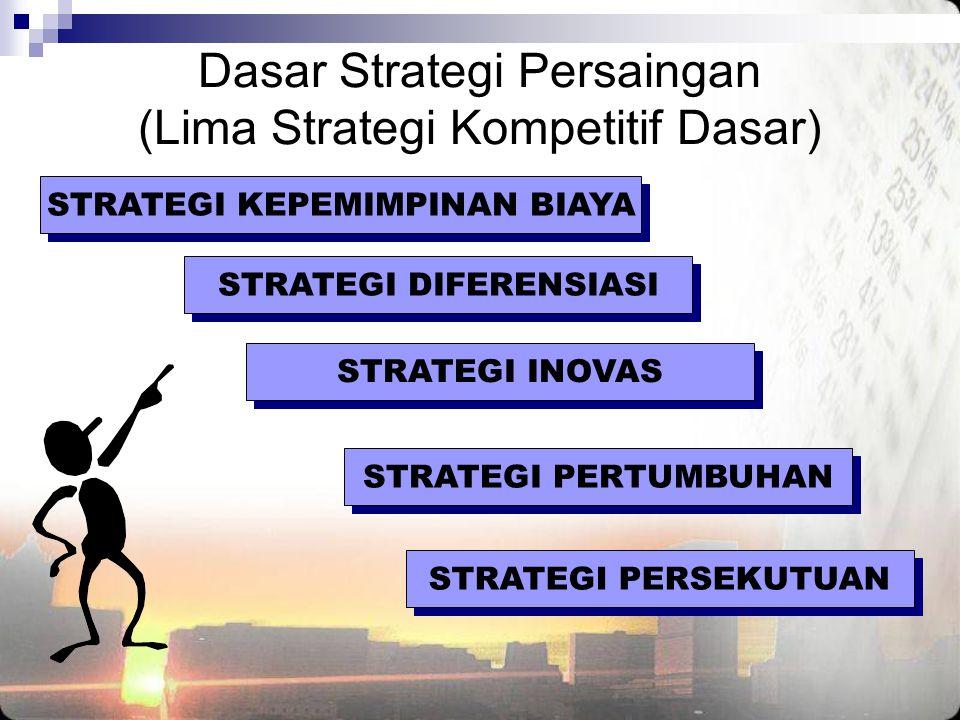 Dasar Strategi Persaingan (Lima Strategi Kompetitif Dasar) STRATEGI DIFERENSIASI STRATEGI INOVAS STRATEGI PERTUMBUHAN STRATEGI PERSEKUTUAN STRATEGI KE