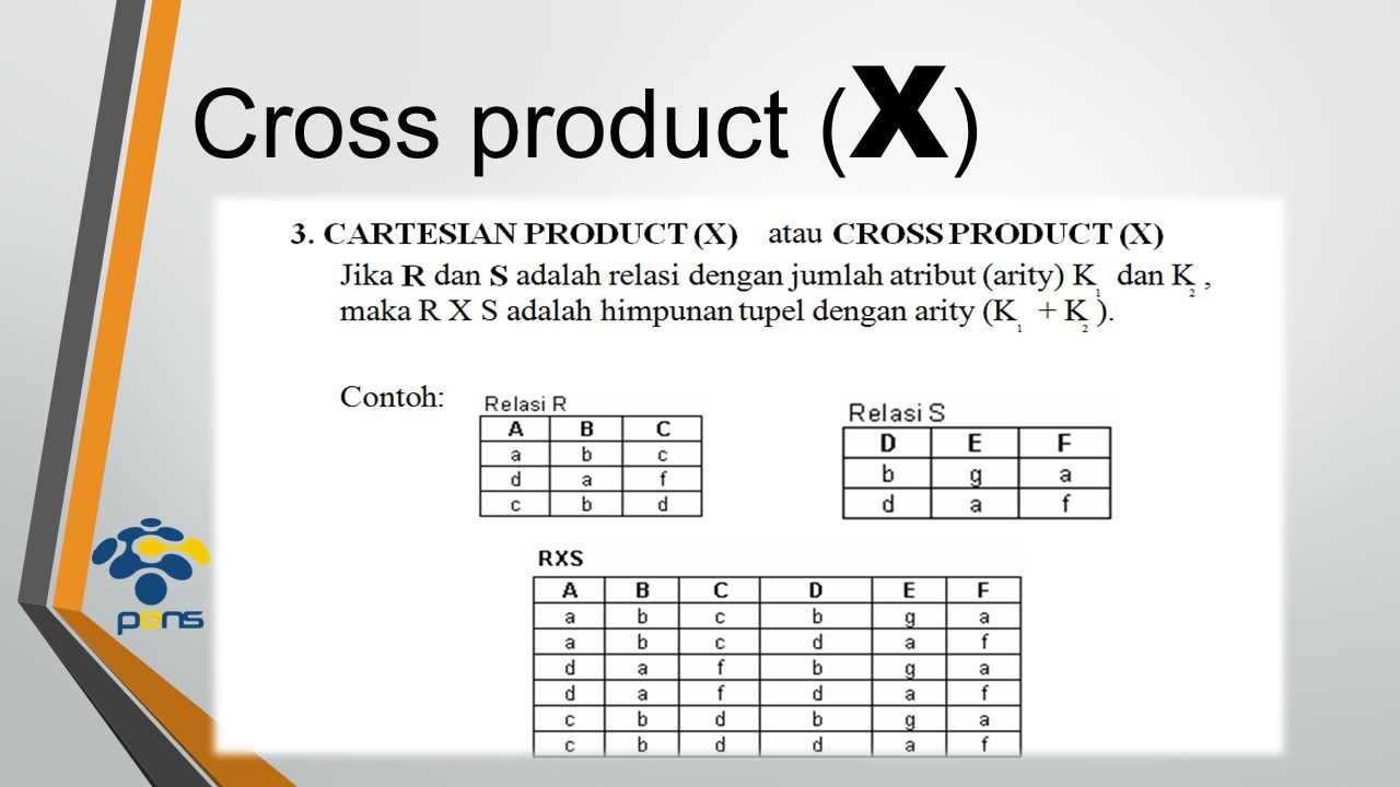 Cross product ( X )