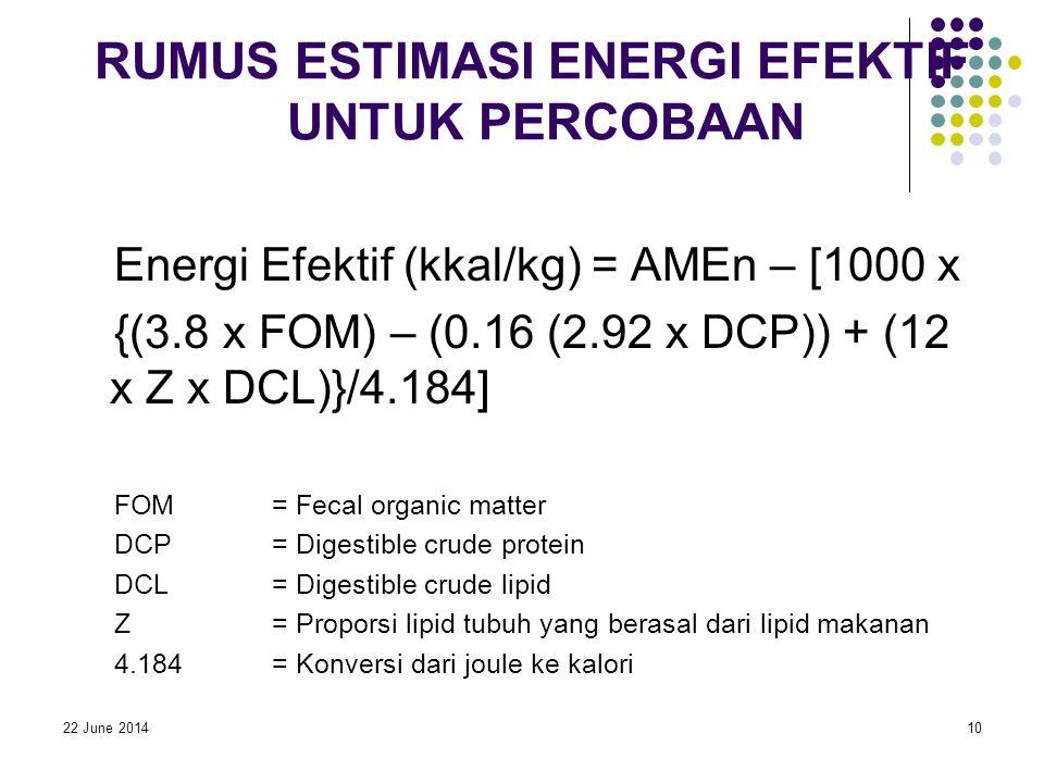 22 June 201410 RUMUS ESTIMASI ENERGI EFEKTIF UNTUK PERCOBAAN Energi Efektif (kkal/kg) = AMEn – [1000 x {(3.8 x FOM) – (0.16 (2.92 x DCP)) + (12 x Z x DCL)}/4.184] FOM = Fecal organic matter DCP = Digestible crude protein DCL = Digestible crude lipid Z = Proporsi lipid tubuh yang berasal dari lipid makanan 4.184 = Konversi dari joule ke kalori
