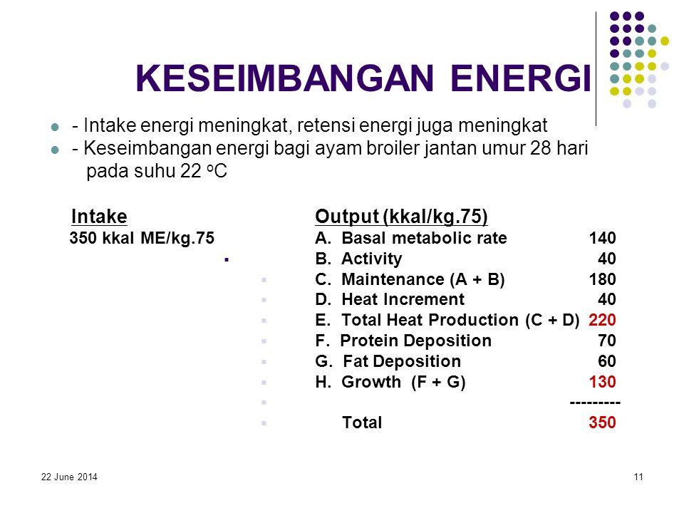 22 June 201411 KESEIMBANGAN ENERGI  - Intake energi meningkat, retensi energi juga meningkat  - Keseimbangan energi bagi ayam broiler jantan umur 28 hari pada suhu 22 o C Intake Output (kkal/kg.75) 350 kkal ME/kg.75A.